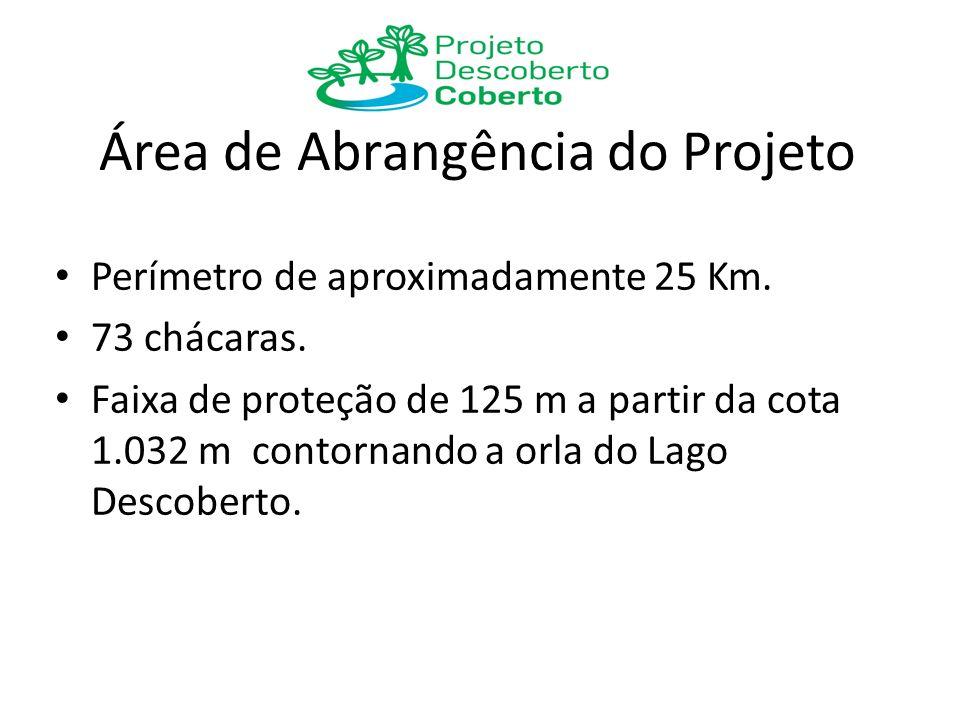 Área de Abrangência do Projeto