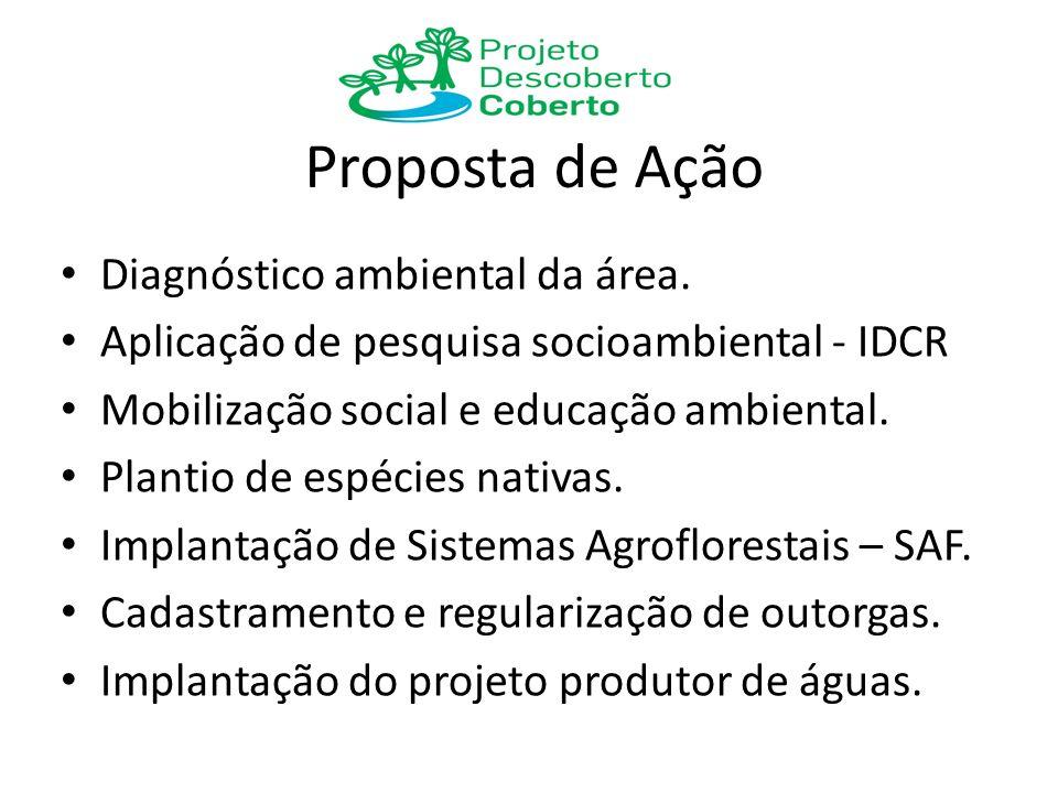 Proposta de Ação Diagnóstico ambiental da área.