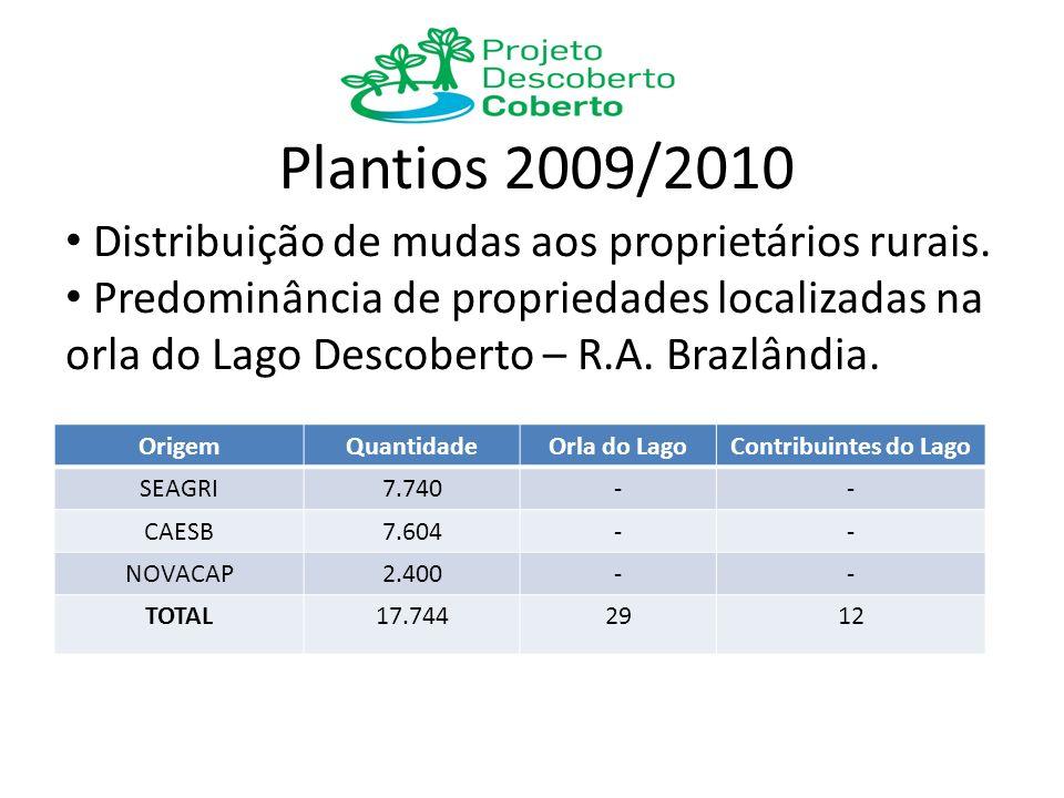 Plantios 2009/2010 Distribuição de mudas aos proprietários rurais.