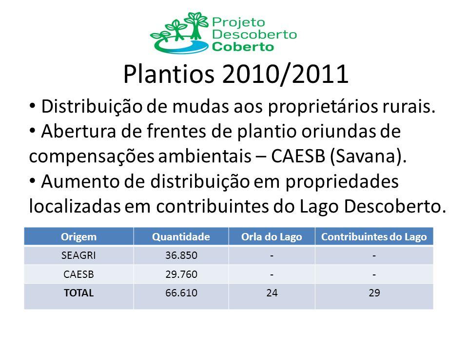 Plantios 2010/2011 Distribuição de mudas aos proprietários rurais.