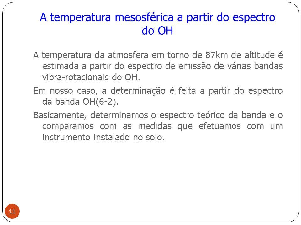 A temperatura mesosférica a partir do espectro do OH