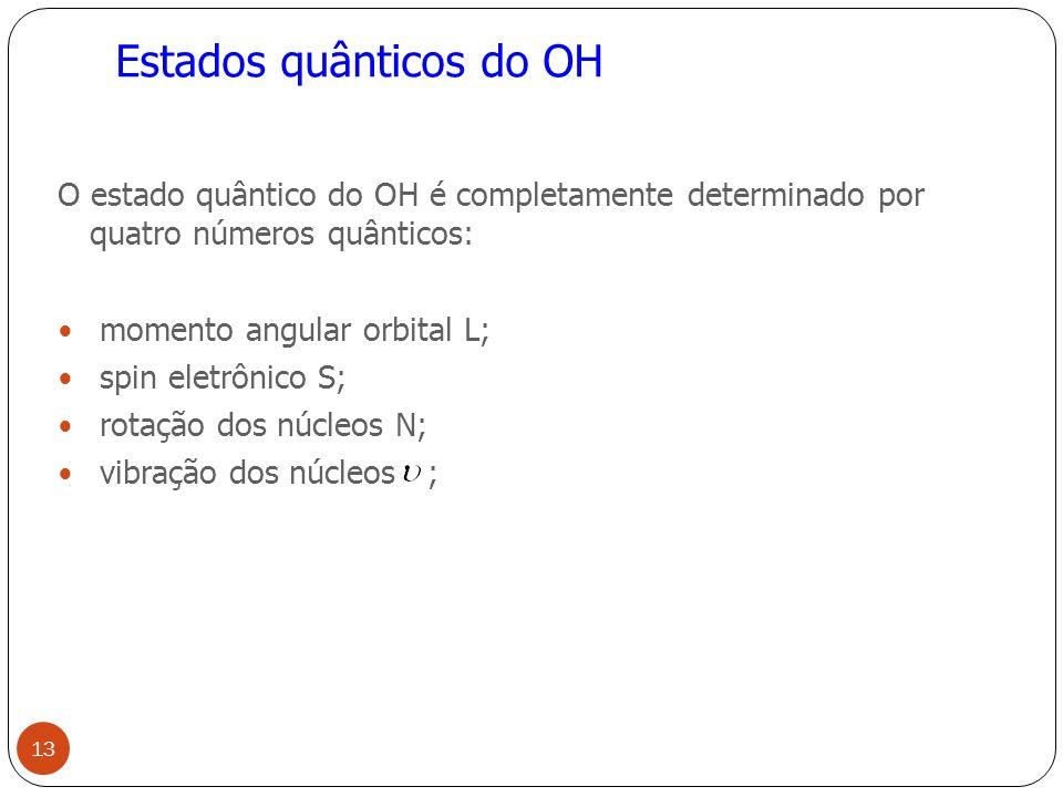 Estados quânticos do OH
