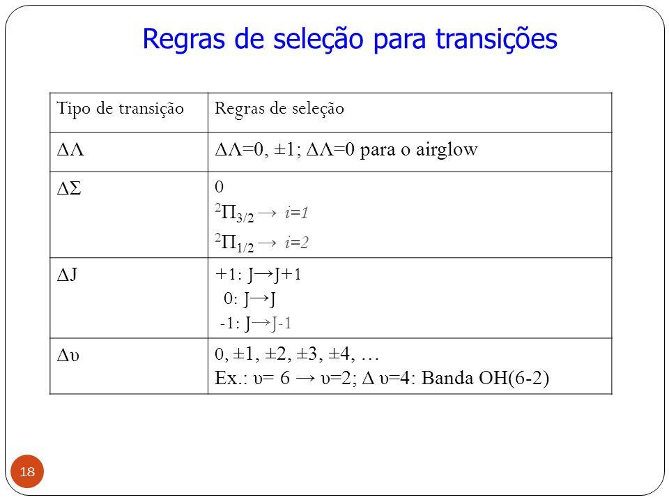 Regras de seleção para transições