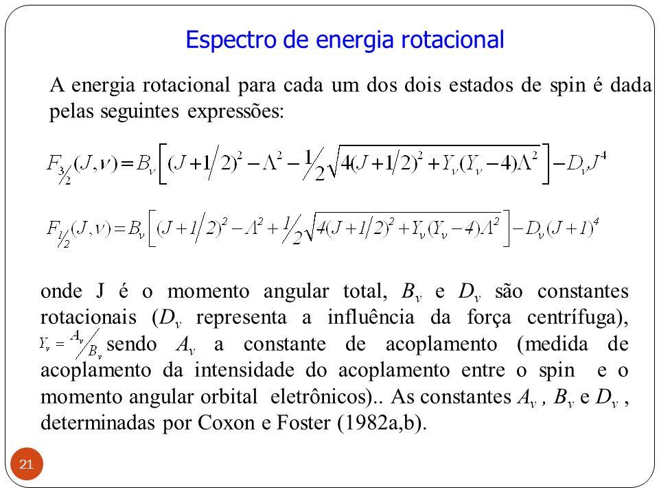 Espectro de energia rotacional