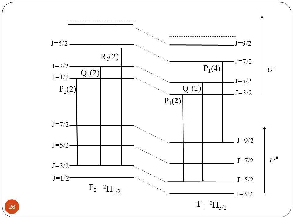 F2 2Π1/2 F1 2Π3/2 R2(2) P1(4) Q2(2) P2(2) Q1(2) P1(2) J=5/2 J=9/2