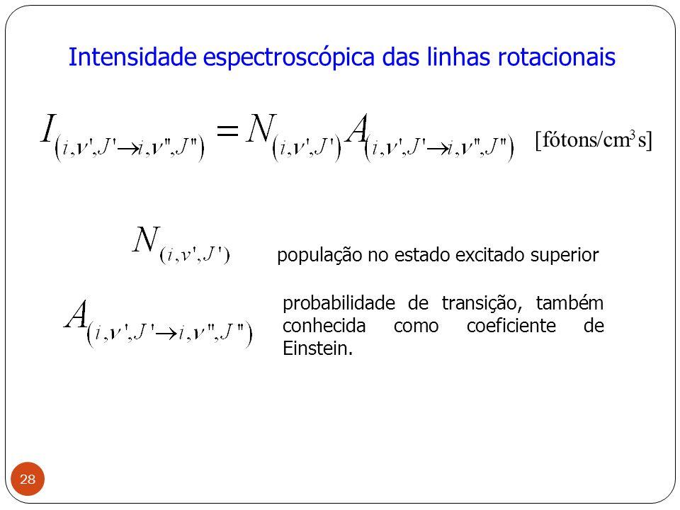 Intensidade espectroscópica das linhas rotacionais