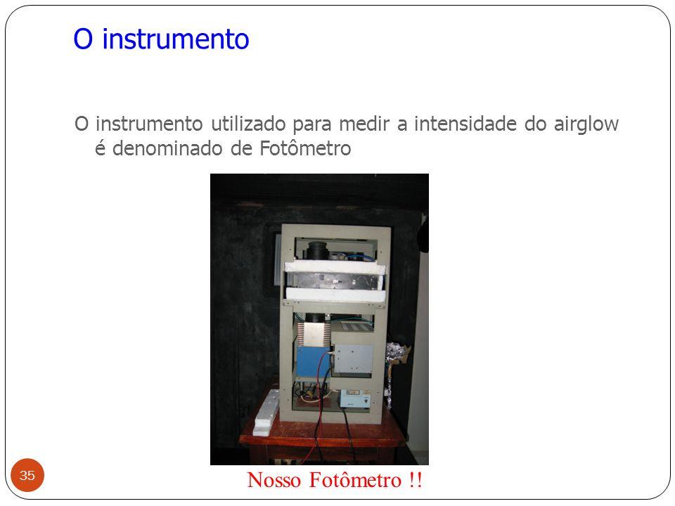 O instrumento Nosso Fotômetro !!
