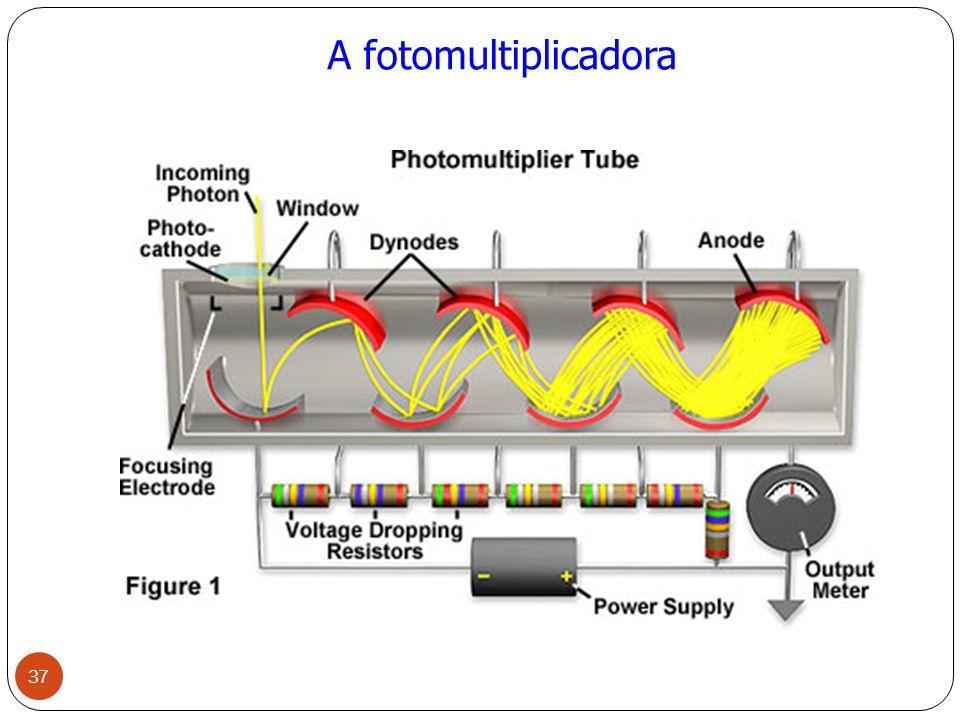 A fotomultiplicadora