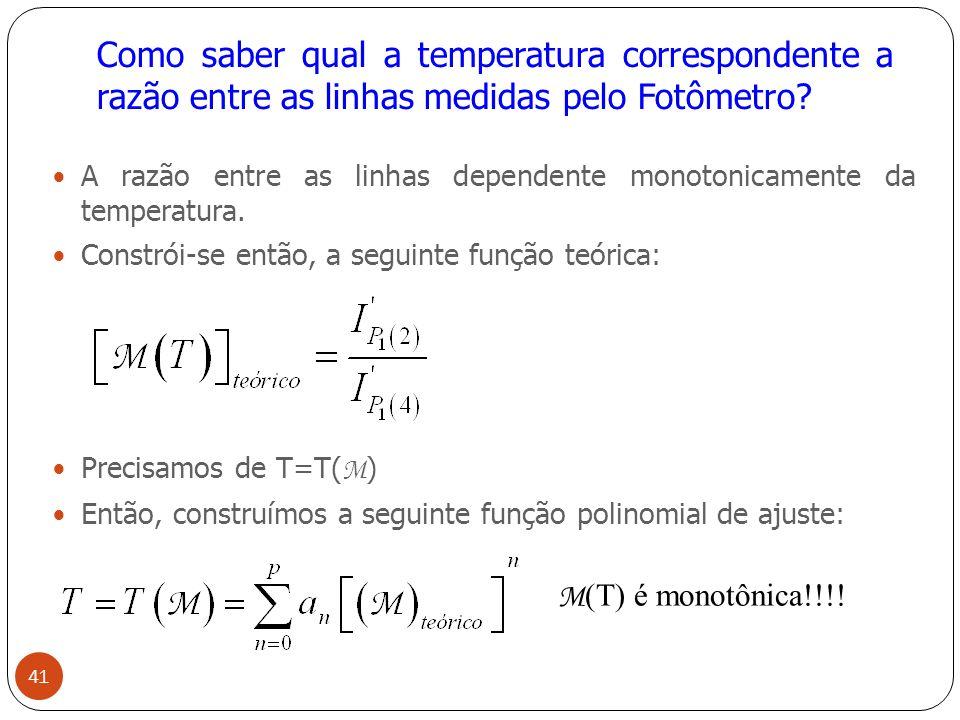 Como saber qual a temperatura correspondente a razão entre as linhas medidas pelo Fotômetro