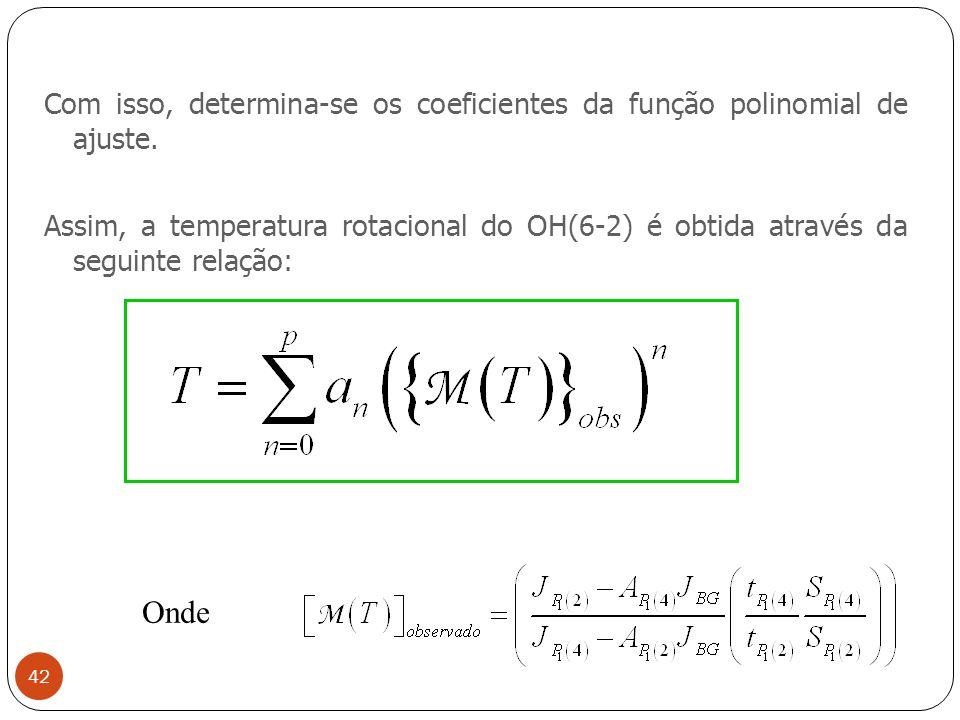 Com isso, determina-se os coeficientes da função polinomial de ajuste.
