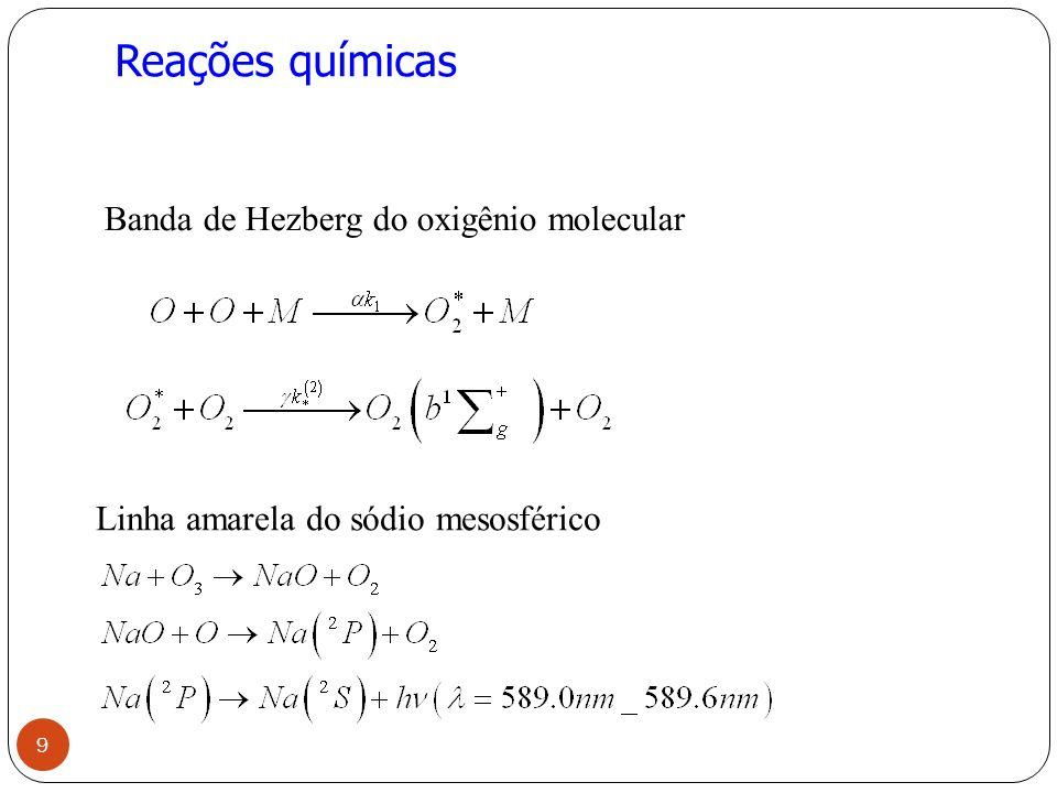 Reações químicas Banda de Hezberg do oxigênio molecular