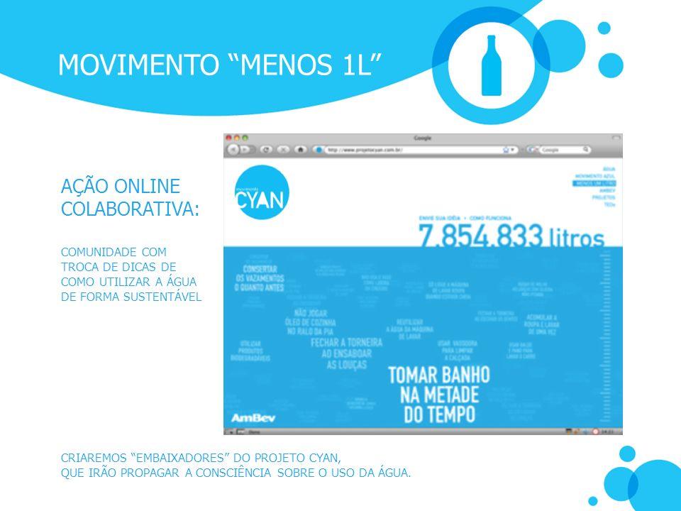 MOVIMENTO MENOS 1L AÇÃO ONLINE COLABORATIVA: