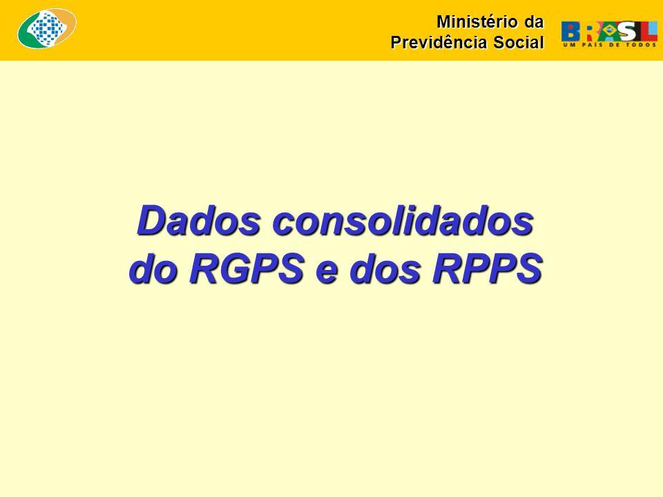 Dados consolidados do RGPS e dos RPPS