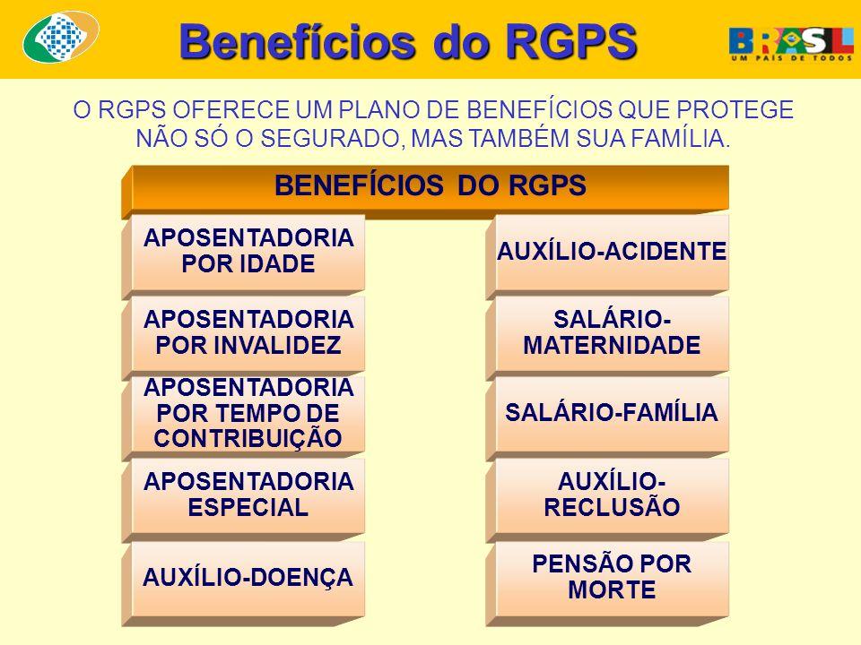 Benefícios do RGPS BENEFÍCIOS DO RGPS