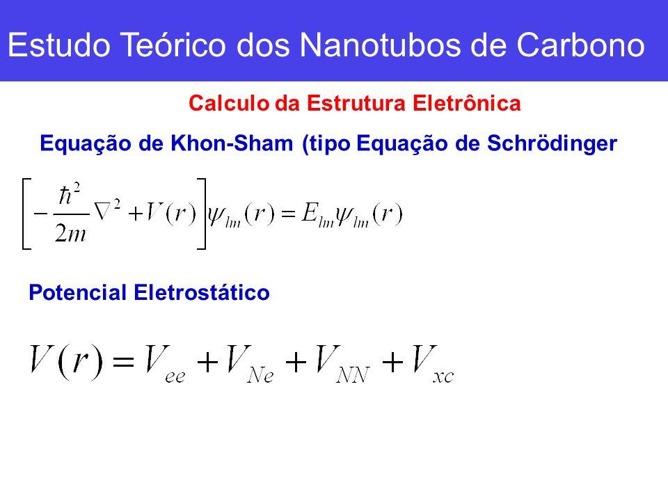Estudo Teórico dos Nanotubos de Carbono