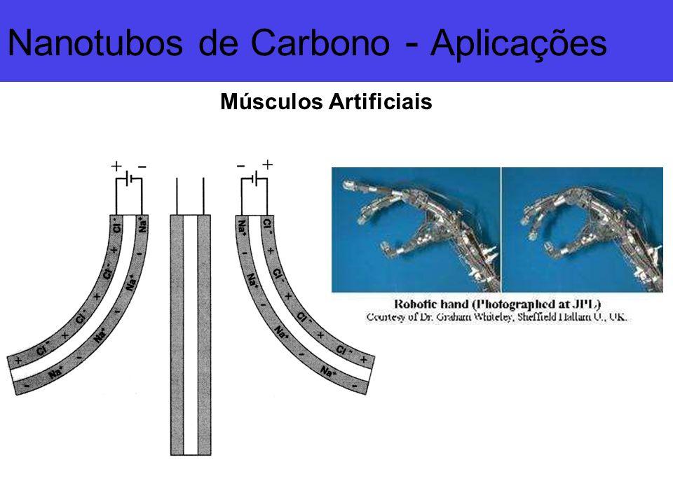 Nanotubos de Carbono - Aplicações