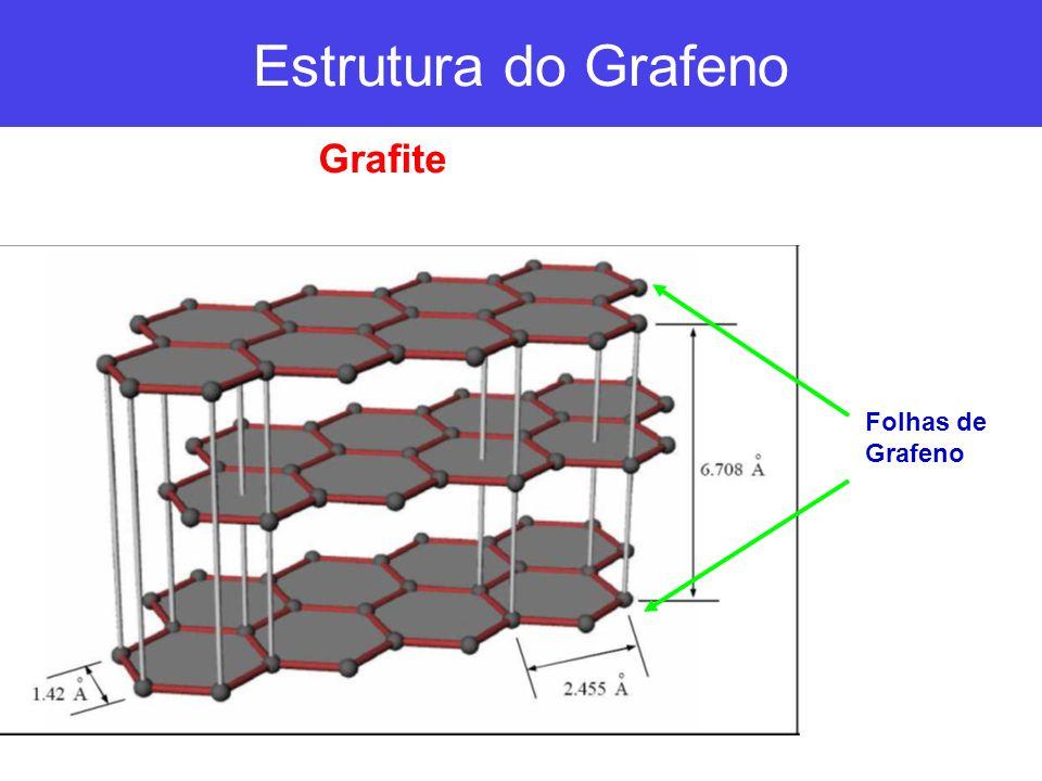 Estrutura do Grafeno Grafite Folhas de Grafeno
