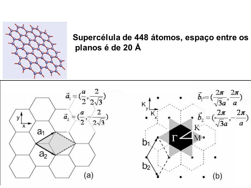 Supercélula de 448 átomos, espaço entre os