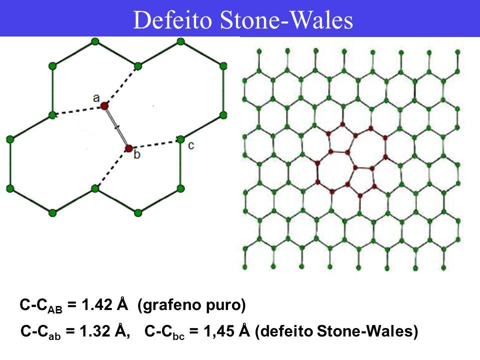 Defeito Stone-Wales C-CAB = 1.42 Å (grafeno puro) C-Cab = 1.32 Å, C-Cbc = 1,45 Å (defeito Stone-Wales)