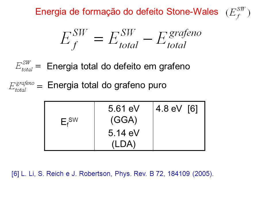 Energia de formação do defeito Stone-Wales