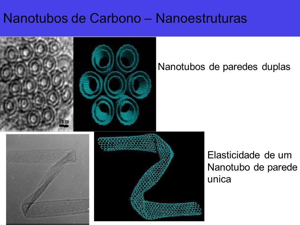Nanotubos de Carbono – Nanoestruturas