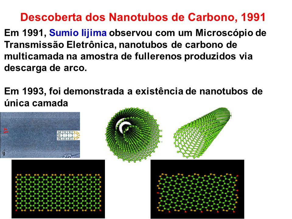 Descoberta dos Nanotubos de Carbono, 1991