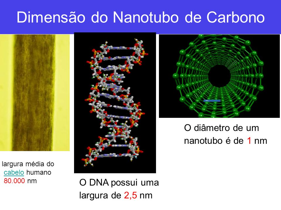 Dimensão do Nanotubo de Carbono