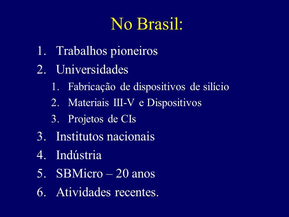No Brasil: Trabalhos pioneiros Universidades Institutos nacionais