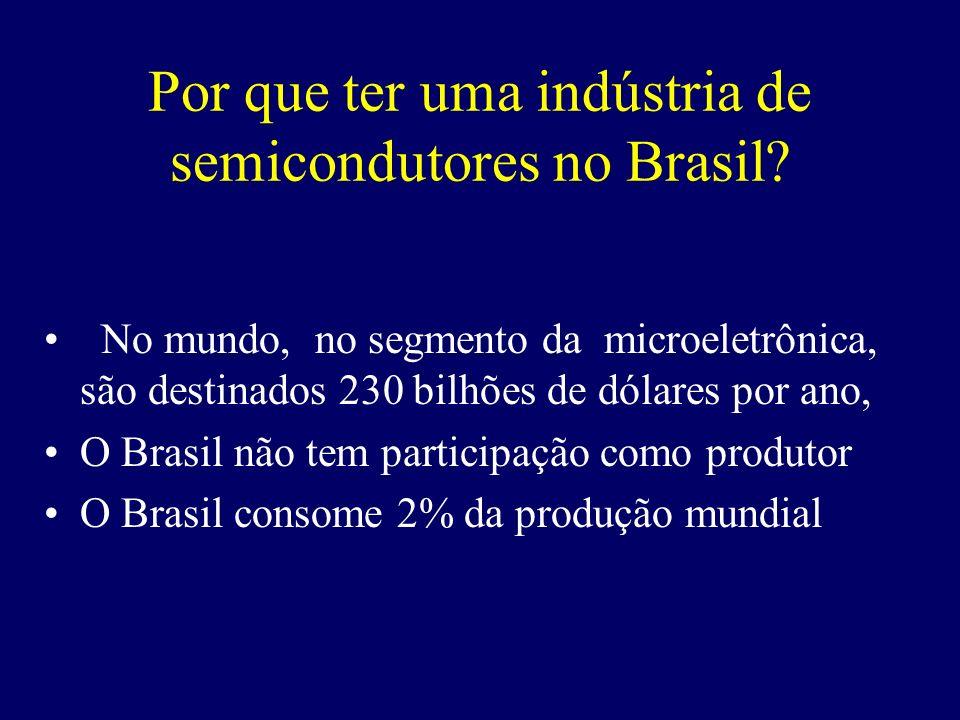 Por que ter uma indústria de semicondutores no Brasil