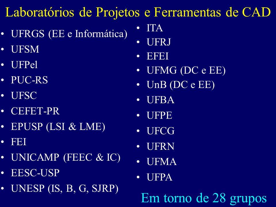 Laboratórios de Projetos e Ferramentas de CAD