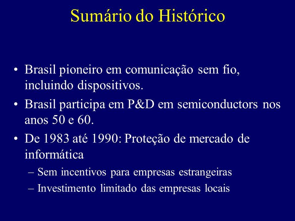 Sumário do Histórico Brasil pioneiro em comunicação sem fio, incluindo dispositivos. Brasil participa em P&D em semiconductors nos anos 50 e 60.