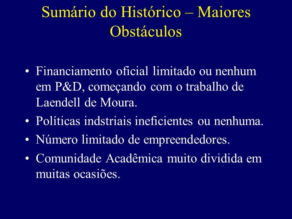 Sumário do Histórico – Maiores Obstáculos