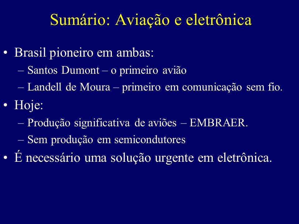 Sumário: Aviação e eletrônica