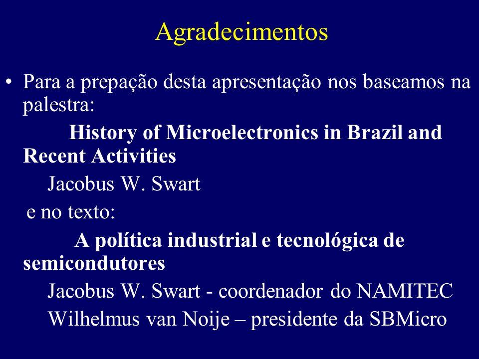 Agradecimentos Para a prepação desta apresentação nos baseamos na palestra: History of Microelectronics in Brazil and Recent Activities.