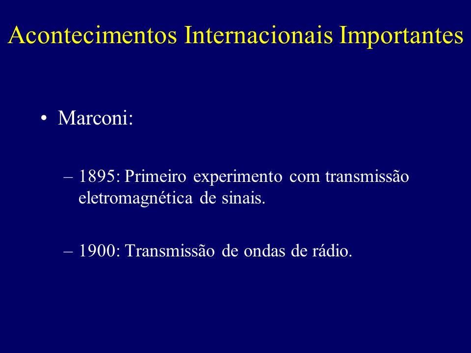 Acontecimentos Internacionais Importantes