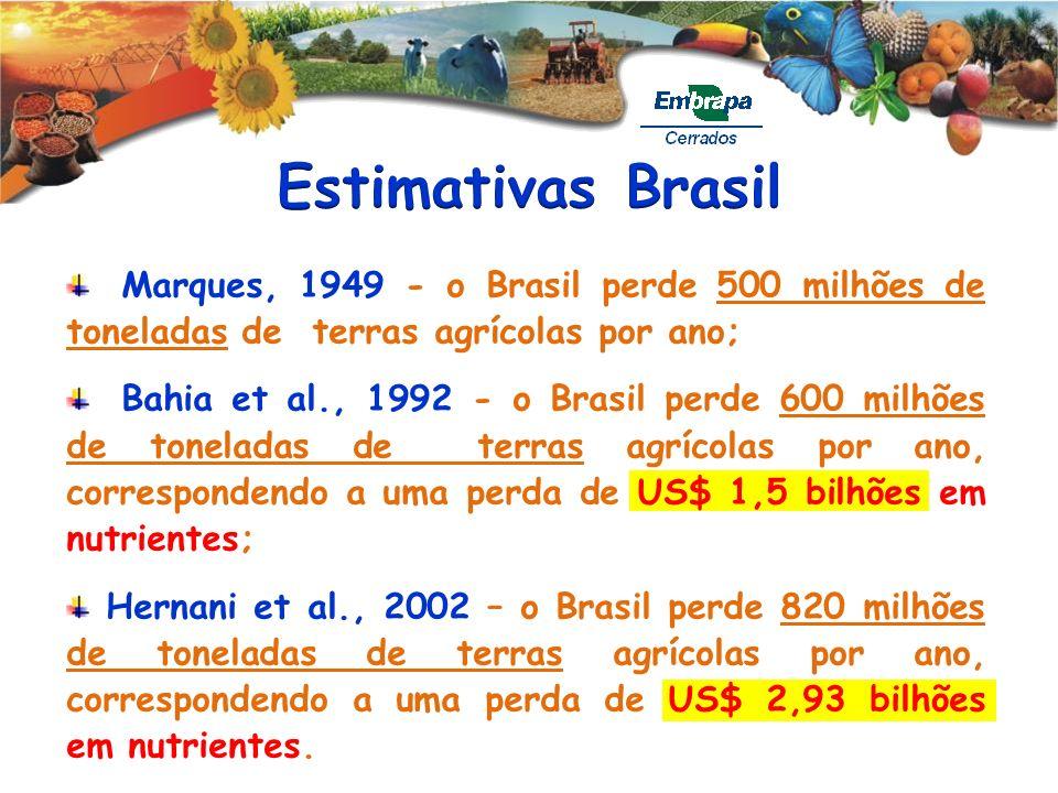 Estimativas Brasil Marques, 1949 - o Brasil perde 500 milhões de toneladas de terras agrícolas por ano;