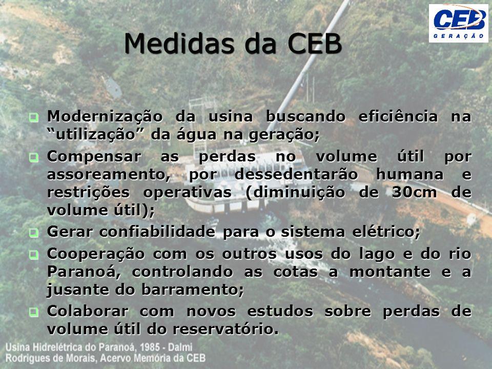 Medidas da CEBModernização da usina buscando eficiência na utilização da água na geração;