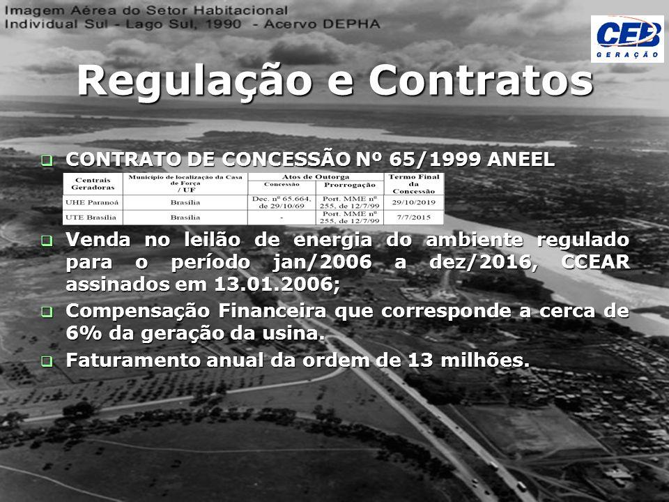 Regulação e Contratos CONTRATO DE CONCESSÃO Nº 65/1999 ANEEL