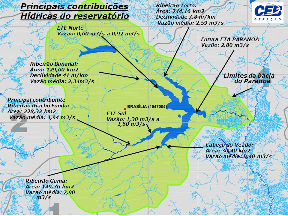 Principais contribuições Hídricas do reservatório