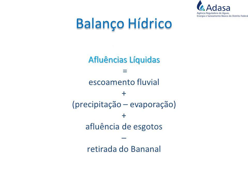 Balanço Hídrico Afluências Líquidas = escoamento fluvial + (precipitação – evaporação) afluência de esgotos – retirada do Bananal