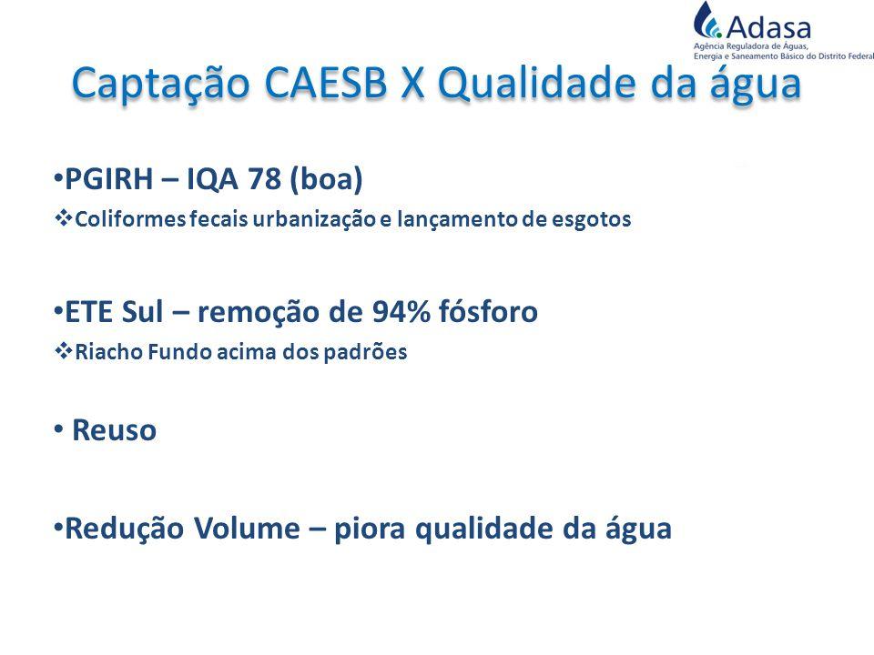 Captação CAESB X Qualidade da água