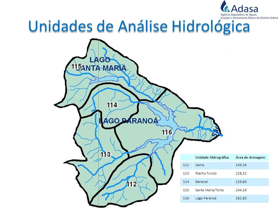 Unidades de Análise Hidrológica