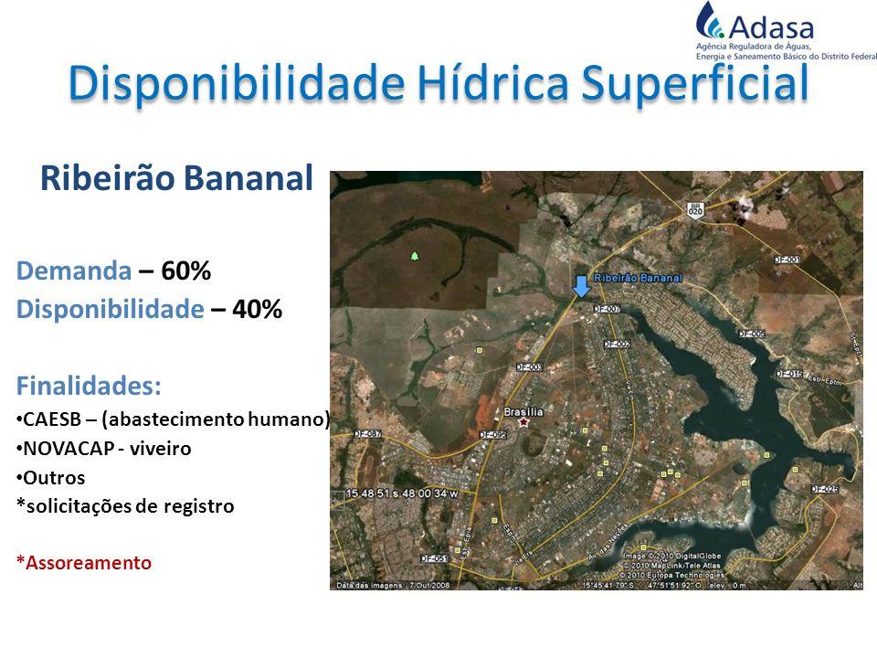 Disponibilidade Hídrica Superficial