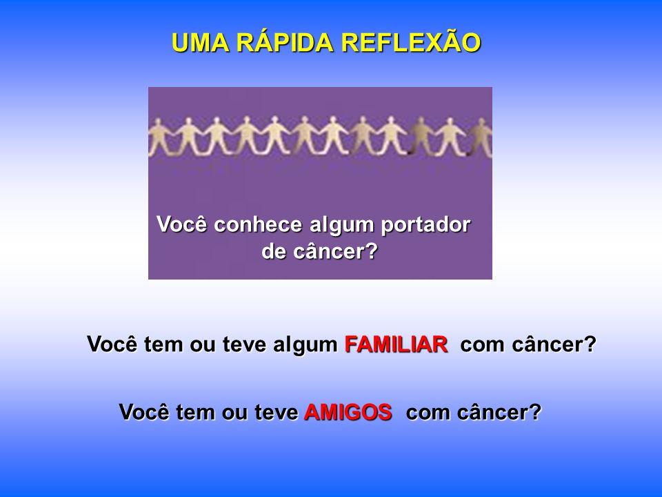 UMA RÁPIDA REFLEXÃO Você conhece algum portador de câncer