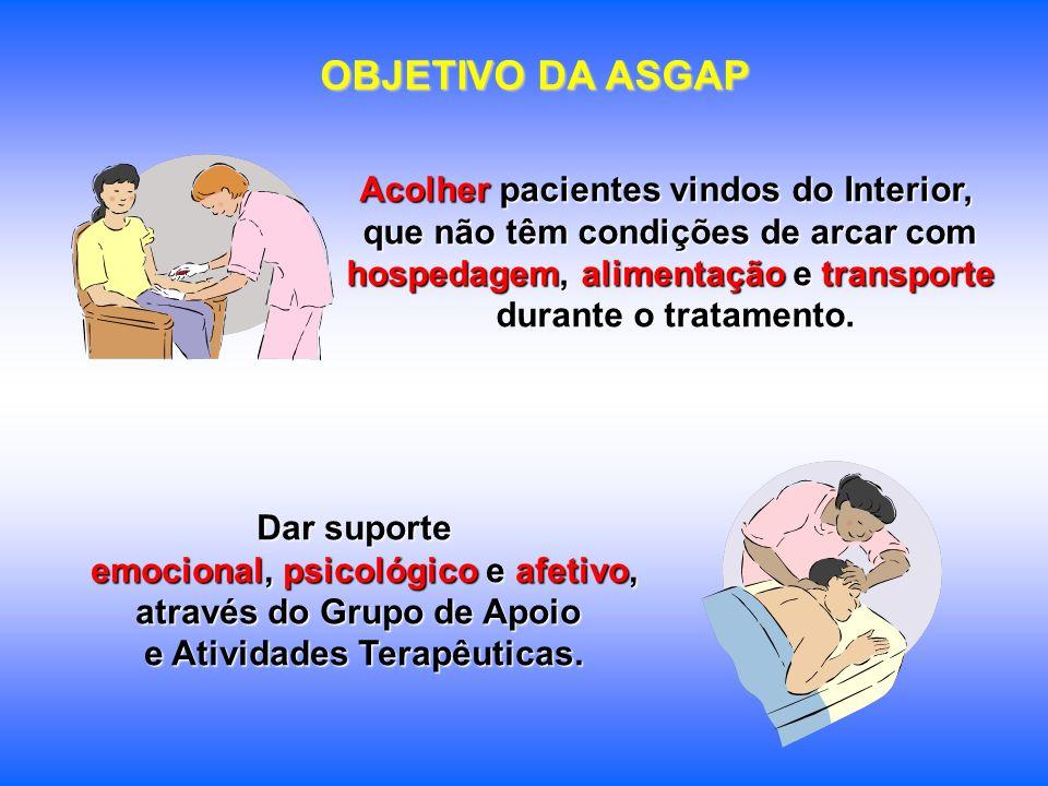 OBJETIVO DA ASGAP Acolher pacientes vindos do Interior,
