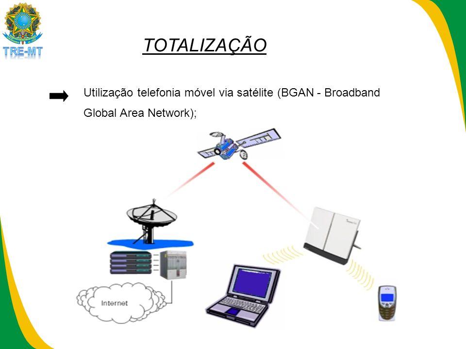 TOTALIZAÇÃO Utilização telefonia móvel via satélite (BGAN - Broadband Global Area Network);