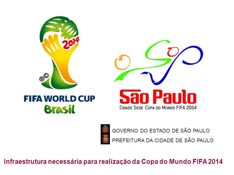 Infraestrutura necessária para realização da Copa do Mundo FIFA 2014