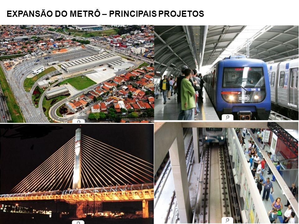 EXPANSÃO DO METRÔ – PRINCIPAIS PROJETOS