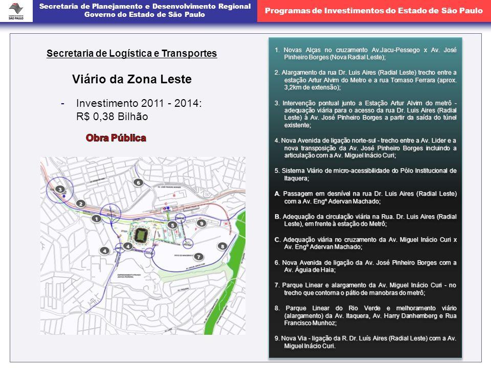 Viário da Zona Leste Investimento 2011 - 2014: R$ 0,38 Bilhão