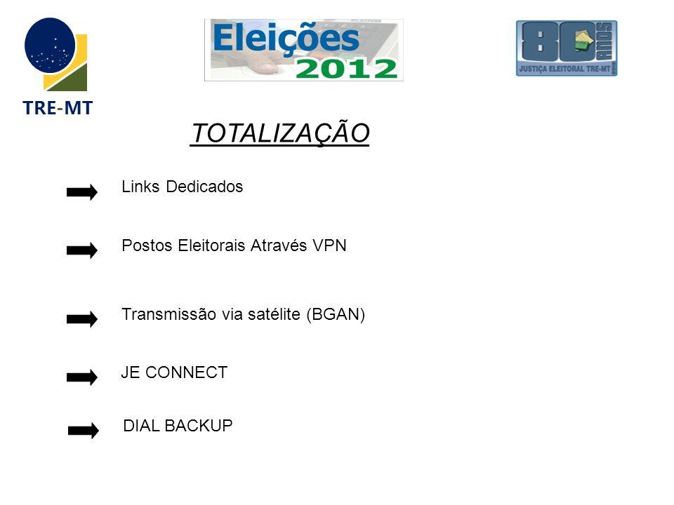 TOTALIZAÇÃO TRE-MT Links Dedicados Postos Eleitorais Através VPN